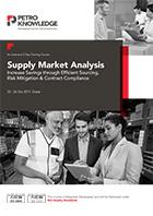 Supply Market Analysis