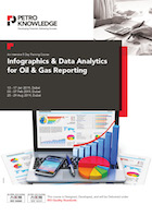 Infographics & Data Analytics for Oil & Gas Reporting