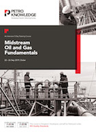 Midstream Oil and Gas Fundamentals